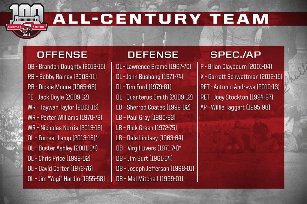 e6823d226 WKU Alumni Association - Hilltopper Football announces All-Century team